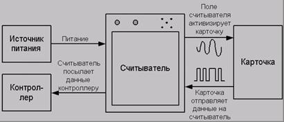 Kmz41 схема подключения